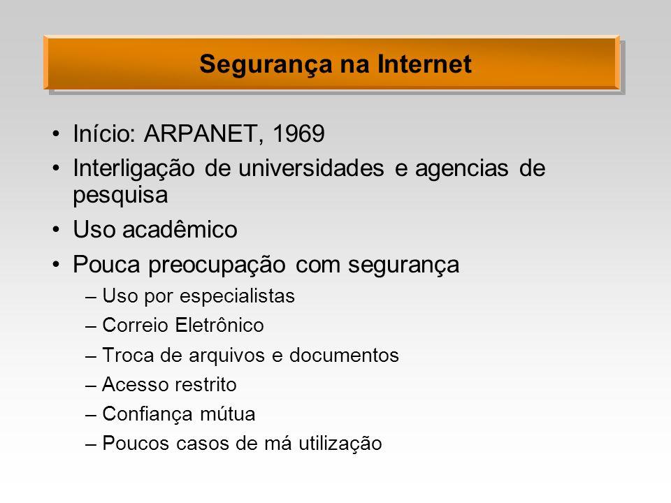 Segurança na Internet Início: ARPANET, 1969 Interligação de universidades e agencias de pesquisa Uso acadêmico Pouca preocupação com segurança –Uso po