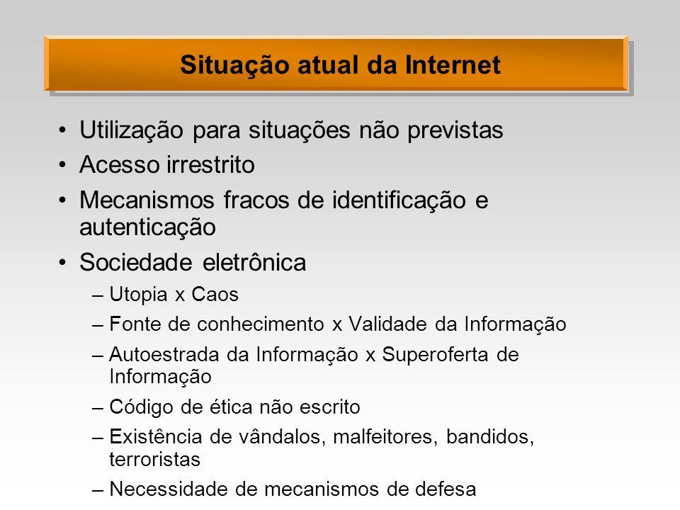 Situação atual da Internet Utilização para situações não previstas Acesso irrestrito Mecanismos fracos de identificação e autenticação Sociedade eletr