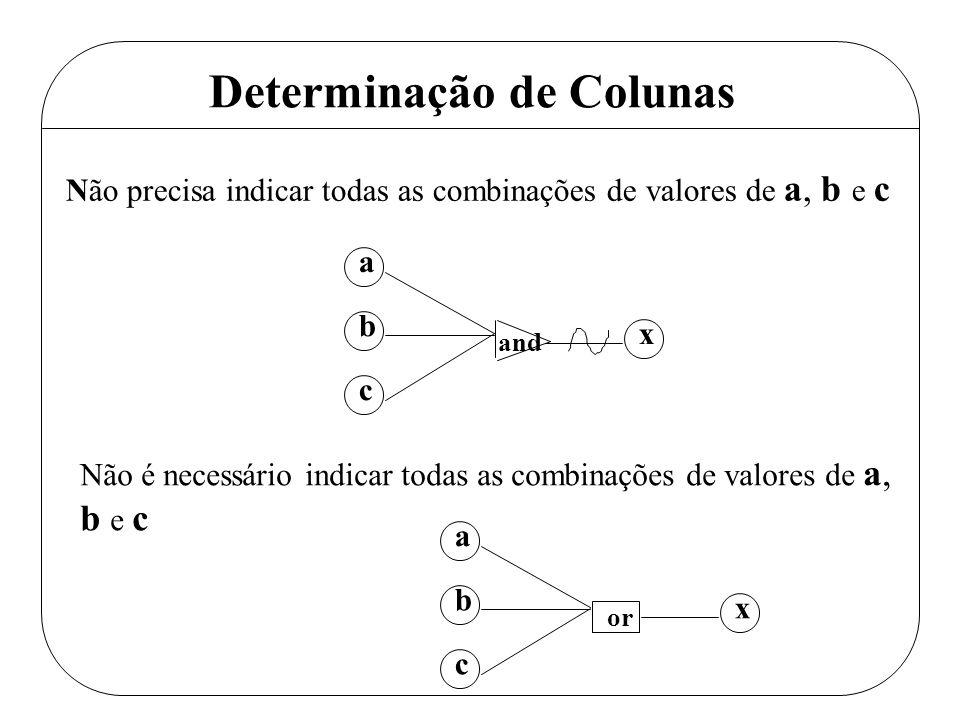 Determinação de Colunas a x c b Não precisa indicar todas as combinações de valores de a, b e c and Não é necessário indicar todas as combinações de v