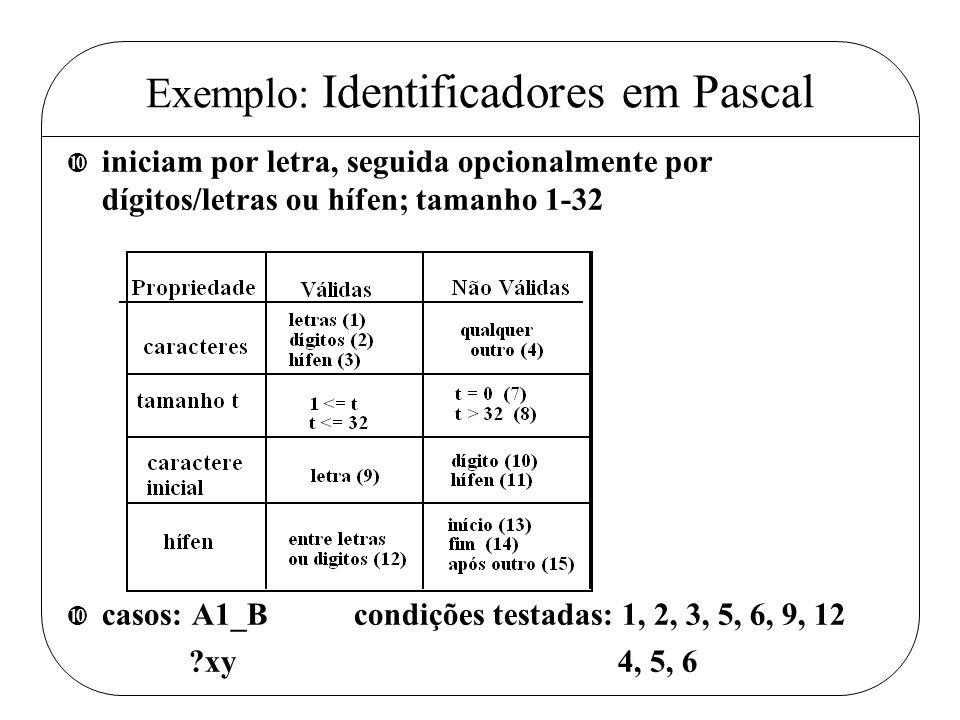 Exemplo: Identificadores em Pascal • iniciam por letra, seguida opcionalmente por dígitos/letras ou hífen; tamanho 1-32 • casos: A1_Bcondições testada