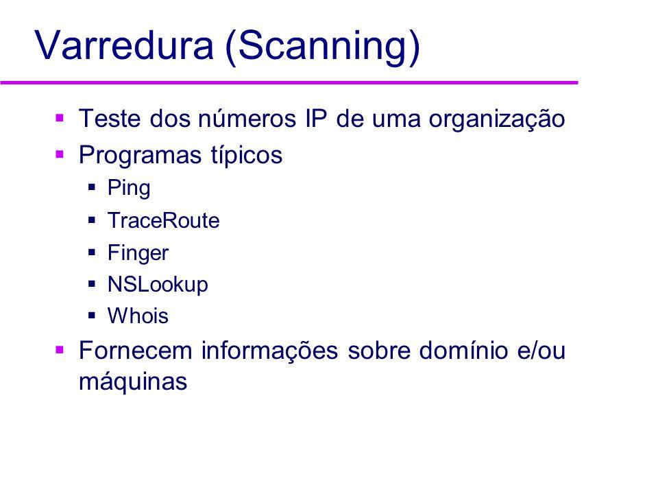 Varredura (Scanning) Teste dos números IP de uma organização Programas típicos Ping TraceRoute Finger NSLookup Whois Fornecem informações sobre domíni