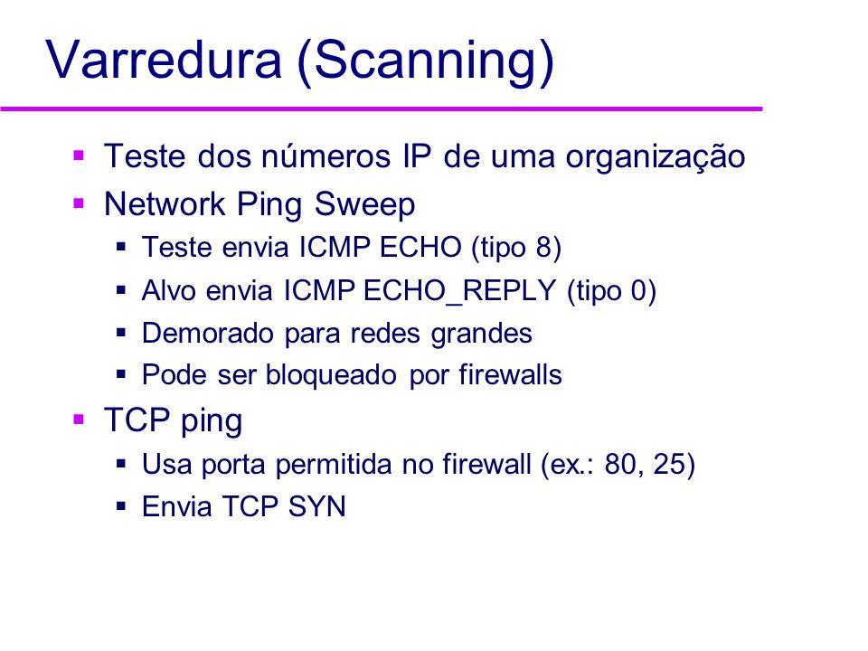 Varredura (Scanning) Teste dos números IP de uma organização Network Ping Sweep Teste envia ICMP ECHO (tipo 8) Alvo envia ICMP ECHO_REPLY (tipo 0) Dem