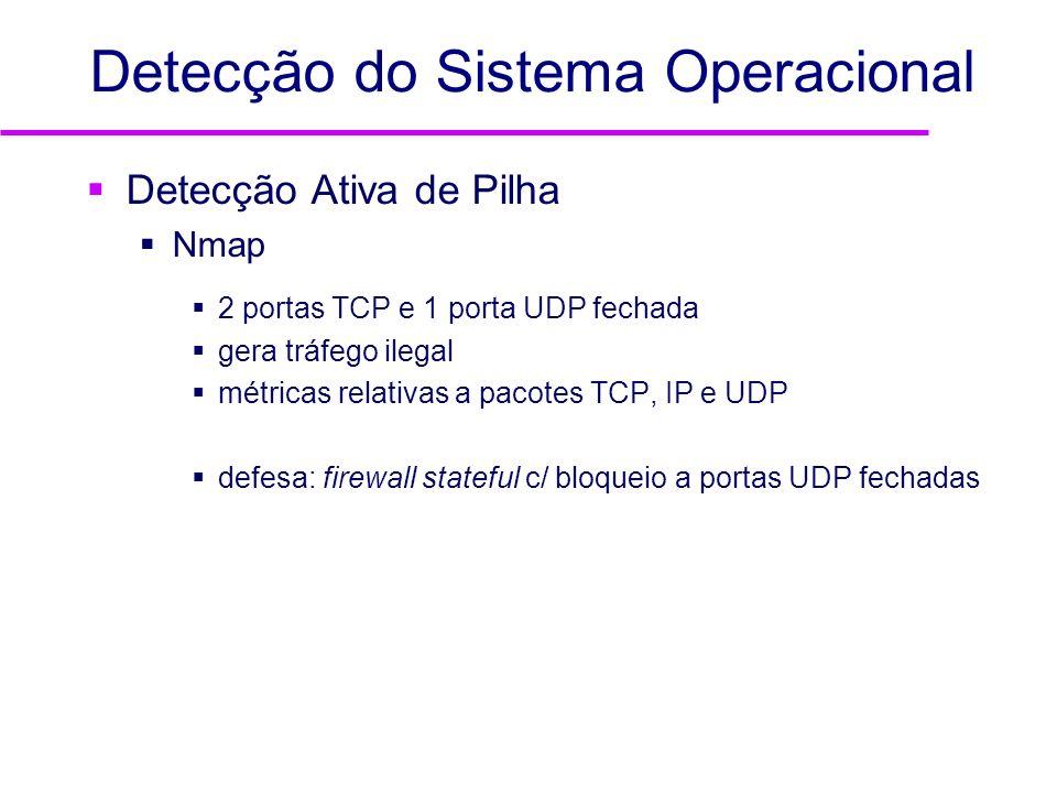 Detecção do Sistema Operacional Detecção Ativa de Pilha Nmap 2 portas TCP e 1 porta UDP fechada gera tráfego ilegal métricas relativas a pacotes TCP,