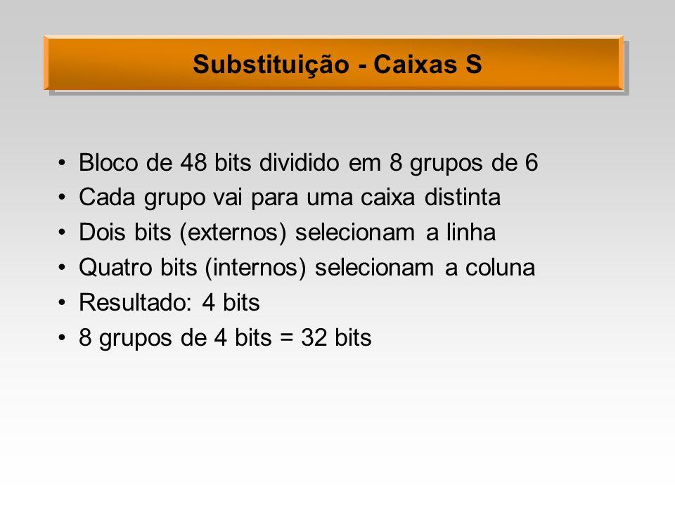 Substituição - Caixas S Bloco de 48 bits dividido em 8 grupos de 6 Cada grupo vai para uma caixa distinta Dois bits (externos) selecionam a linha Quat