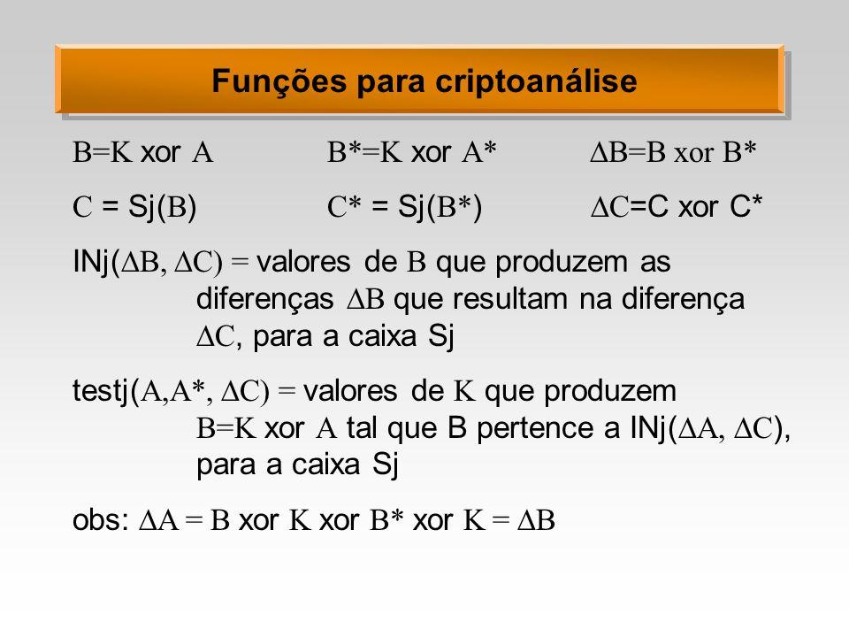 Funções para criptoanálise B=K xor AB*=K xor A* B=B xor B* C = Sj( B ) C* = Sj( B* ) C =C xor C* INj( B, C) = valores de B que produzem as diferenças