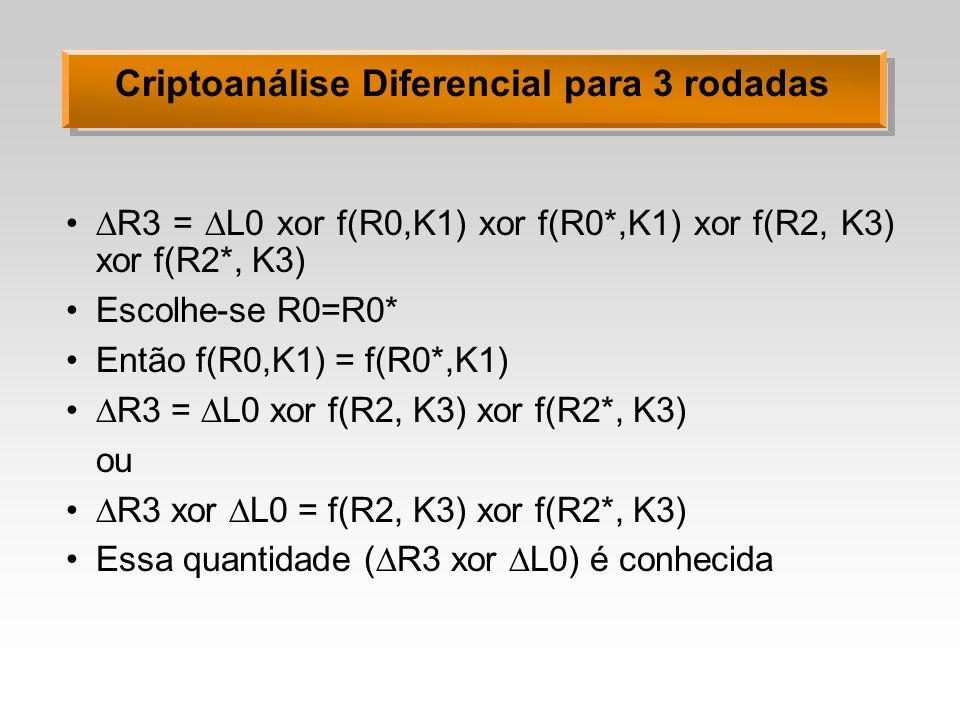 Criptoanálise Diferencial para 3 rodadas R3 = L0 xor f(R0,K1) xor f(R0*,K1) xor f(R2, K3) xor f(R2*, K3) Escolhe-se R0=R0* Então f(R0,K1) = f(R0*,K1)