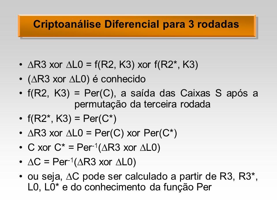 Criptoanálise Diferencial para 3 rodadas R3 xor L0 = f(R2, K3) xor f(R2*, K3) ( R3 xor L0) é conhecido f(R2, K3) = Per(C), a saída das Caixas S após a