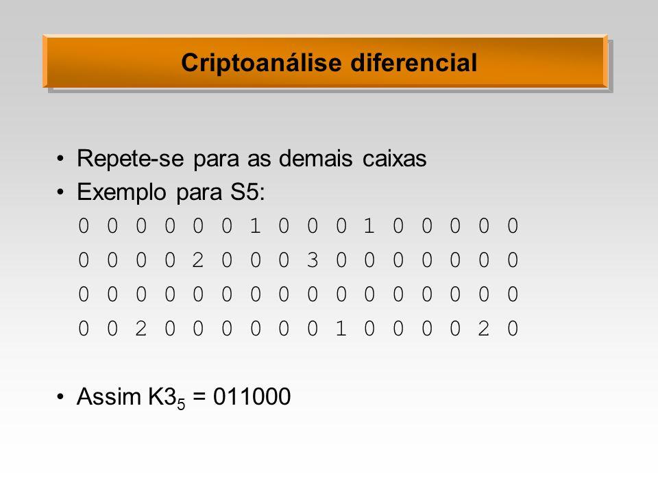 Criptoanálise diferencial Repete-se para as demais caixas Exemplo para S5: 0 0 0 0 0 0 1 0 0 0 1 0 0 0 0 0 0 0 0 0 2 0 0 0 3 0 0 0 0 0 0 0 0 0 0 0 0 0