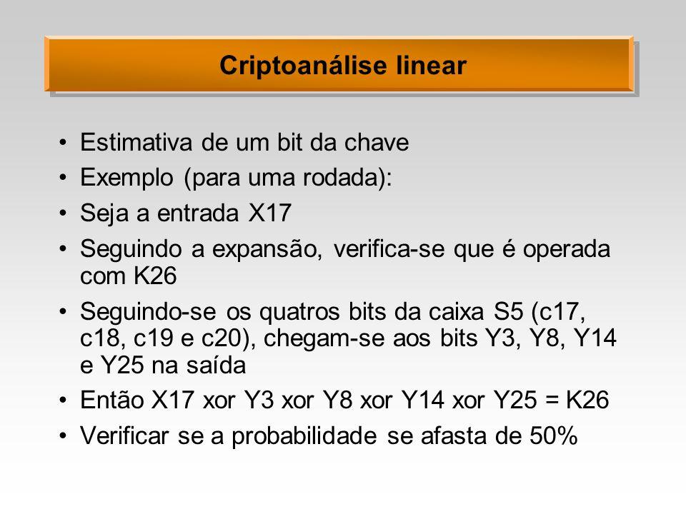 Criptoanálise linear Estimativa de um bit da chave Exemplo (para uma rodada): Seja a entrada X17 Seguindo a expansão, verifica-se que é operada com K2