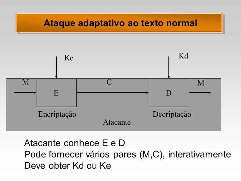 Ataque adaptativo ao texto normal ED MC M EncriptaçãoDecriptação Atacante conhece E e D Pode fornecer vários pares (M,C), interativamente Deve obter K