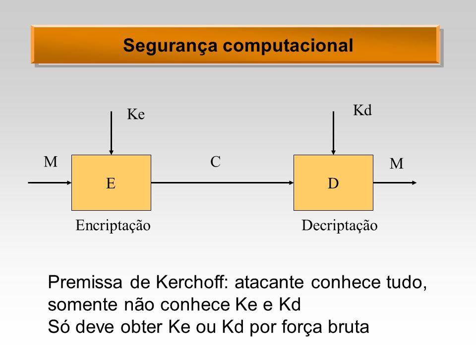 Segurança computacional ED MC M EncriptaçãoDecriptação Premissa de Kerchoff: atacante conhece tudo, somente não conhece Ke e Kd Só deve obter Ke ou Kd