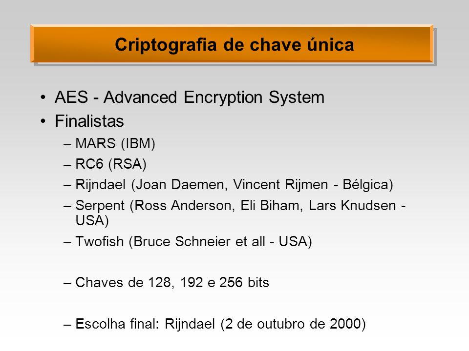 Criptografia de chave única AES - Advanced Encryption System Finalistas –MARS (IBM) –RC6 (RSA) –Rijndael (Joan Daemen, Vincent Rijmen - Bélgica) –Serp