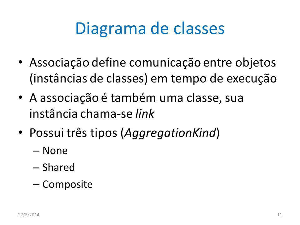Diagrama de classes Associação define comunicação entre objetos (instâncias de classes) em tempo de execução A associação é também uma classe, sua instância chama-se link Possui três tipos (AggregationKind) – None – Shared – Composite 27/3/201411