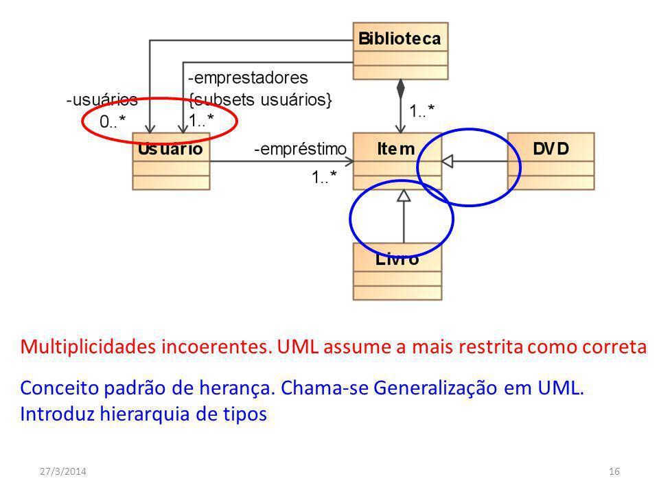 Multiplicidades incoerentes.UML assume a mais restrita como correta Conceito padrão de herança.