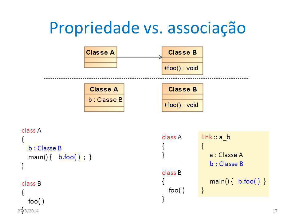 Propriedade vs. associação class A { b : Classe B main() { b.foo( ) ; } } class B { foo( ) } class A { } class B { foo( ) } link :: a_b { a : Classe A