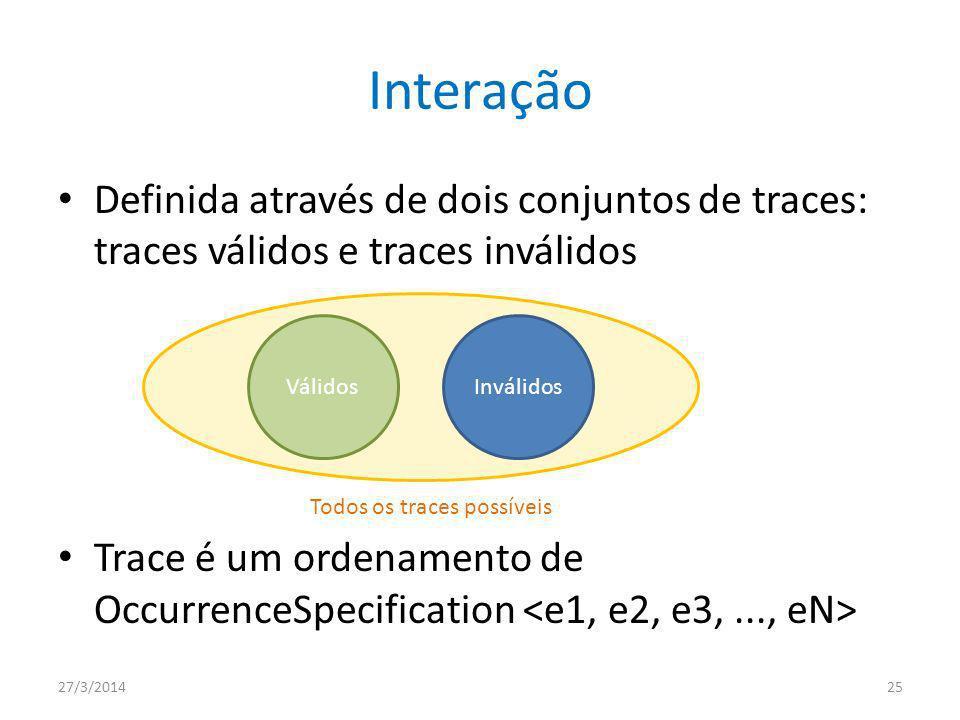 Interação Definida através de dois conjuntos de traces: traces válidos e traces inválidos Trace é um ordenamento de OccurrenceSpecification 27/3/201425 InválidosVálidos Todos os traces possíveis