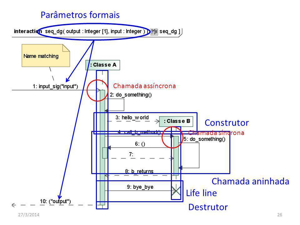 27/3/201426 Parâmetros formais Life line Chamada aninhada Construtor Destrutor Chamada assíncrona Chamada síncrona