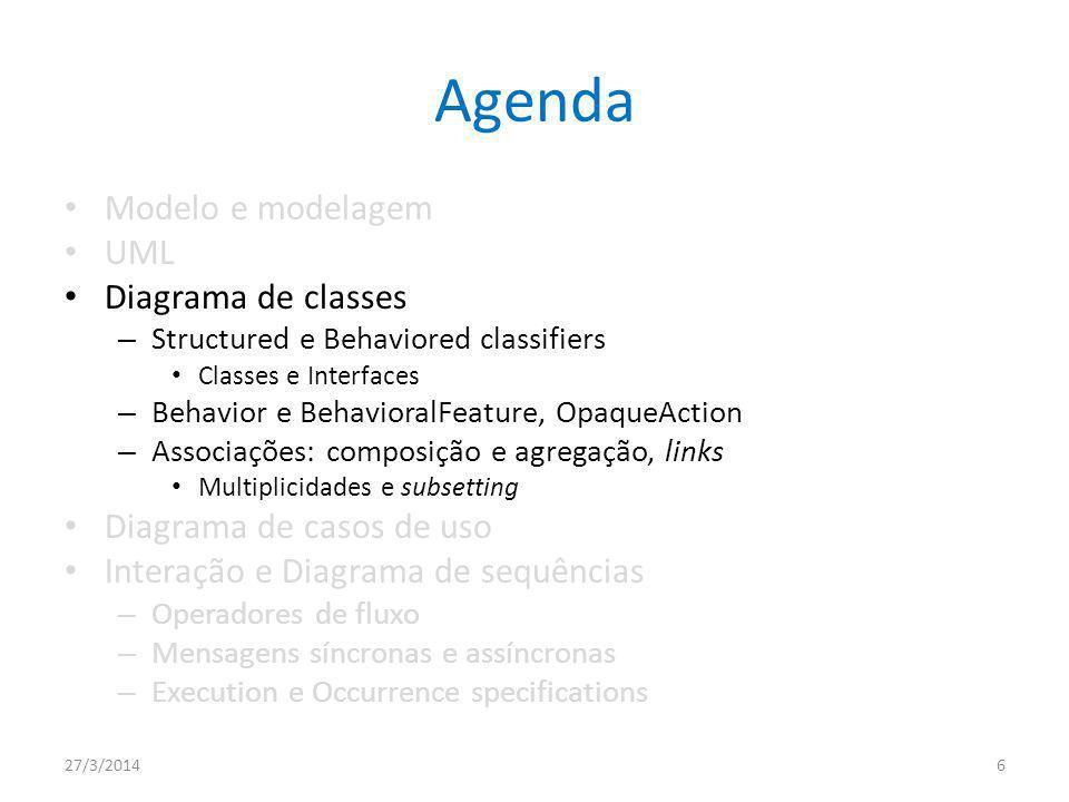 Como começar o meu modelo UML.