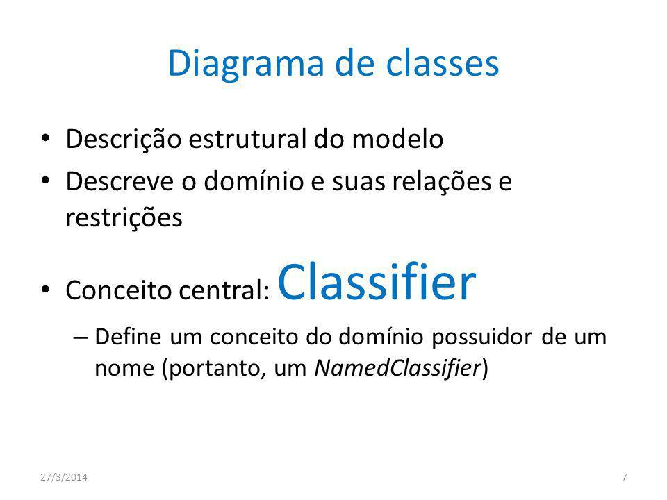 Diagrama de classes Classe – É um NamedClassifier, que possui propriedades (atributos) (StructuralFeature), sendo, portanto, um StructuredClassifier – É também um NamedClassifier possuidor de comportamento (BehavioralFeature), sendo, portanto, um BehavioredClassifier – É um TypedElement e, portanto, a definição de uma classe define um tipo no domínio 27/3/20148