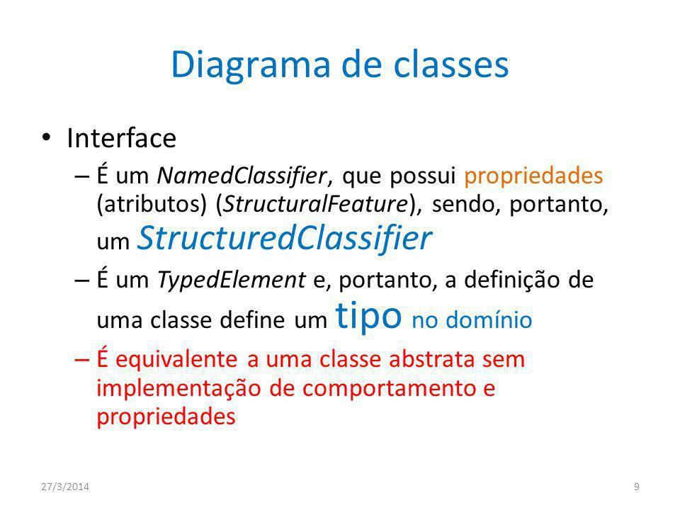 Diagrama de classes Interface – É um NamedClassifier, que possui propriedades (atributos) (StructuralFeature), sendo, portanto, um StructuredClassifier – É um TypedElement e, portanto, a definição de uma classe define um tipo no domínio – É equivalente a uma classe abstrata sem implementação de comportamento e propriedades 27/3/20149