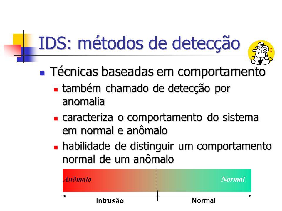 IDS: métodos de detecção Técnicas baseadas em comportamento Técnicas baseadas em comportamento também chamado de detecção por anomalia também chamado de detecção por anomalia caracteriza o comportamento do sistema em normal e anômalo caracteriza o comportamento do sistema em normal e anômalo habilidade de distinguir um comportamento normal de um anômalo habilidade de distinguir um comportamento normal de um anômalo AnômaloNormal Intrusão Normal