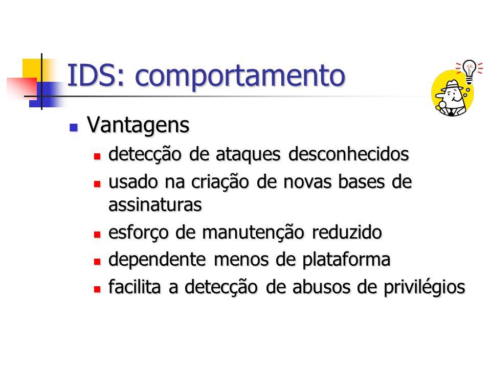 IDS: comportamento Vantagens Vantagens detecção de ataques desconhecidos detecção de ataques desconhecidos usado na criação de novas bases de assinatu