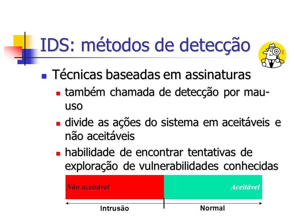 IDS: métodos de detecção Técnicas baseadas em assinaturas Técnicas baseadas em assinaturas também chamada de detecção por mau- uso também chamada de detecção por mau- uso divide as ações do sistema em aceitáveis e não aceitáveis divide as ações do sistema em aceitáveis e não aceitáveis habilidade de encontrar tentativas de exploração de vulnerabilidades conhecidas habilidade de encontrar tentativas de exploração de vulnerabilidades conhecidas Não aceitávelAceitável Intrusão Normal