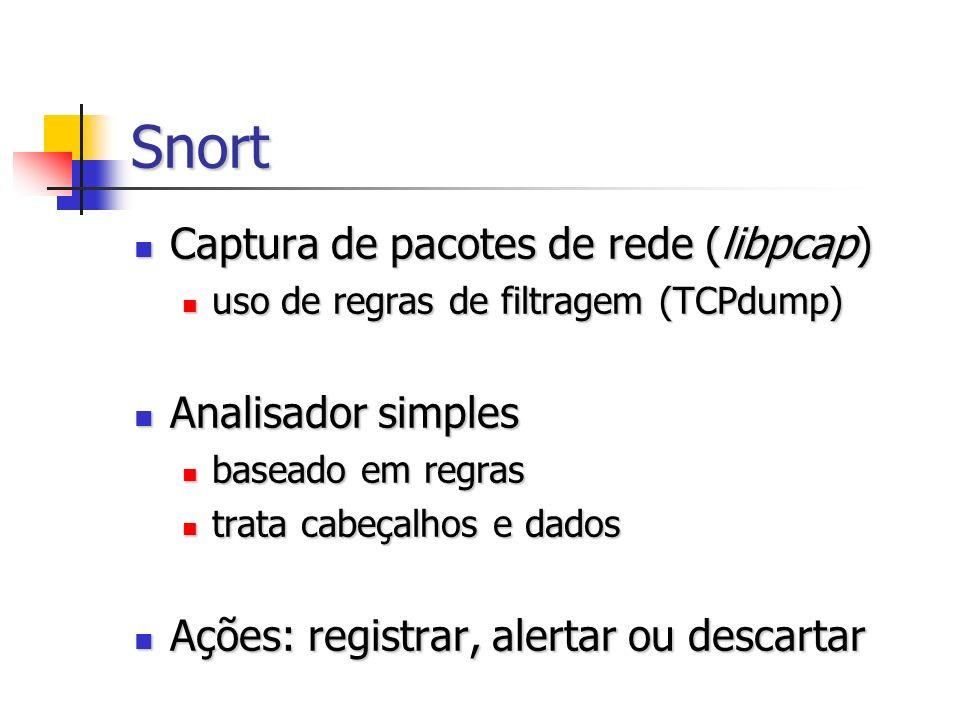 Snort Captura de pacotes de rede (libpcap) Captura de pacotes de rede (libpcap) uso de regras de filtragem (TCPdump) uso de regras de filtragem (TCPdump) Analisador simples Analisador simples baseado em regras baseado em regras trata cabeçalhos e dados trata cabeçalhos e dados Ações: registrar, alertar ou descartar Ações: registrar, alertar ou descartar