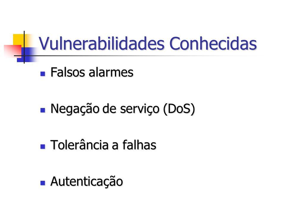 Vulnerabilidades Conhecidas Falsos alarmes Falsos alarmes Negação de serviço (DoS) Negação de serviço (DoS) Tolerância a falhas Tolerância a falhas Autenticação Autenticação