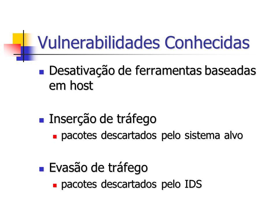 Vulnerabilidades Conhecidas Desativação de ferramentas baseadas em host Desativação de ferramentas baseadas em host Inserção de tráfego Inserção de tráfego pacotes descartados pelo sistema alvo pacotes descartados pelo sistema alvo Evasão de tráfego Evasão de tráfego pacotes descartados pelo IDS pacotes descartados pelo IDS