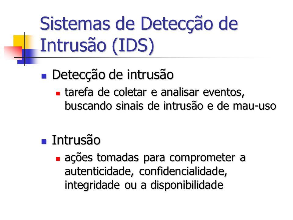 Sistemas de Detecção de Intrusão (IDS) Detecção de intrusão Detecção de intrusão tarefa de coletar e analisar eventos, buscando sinais de intrusão e d