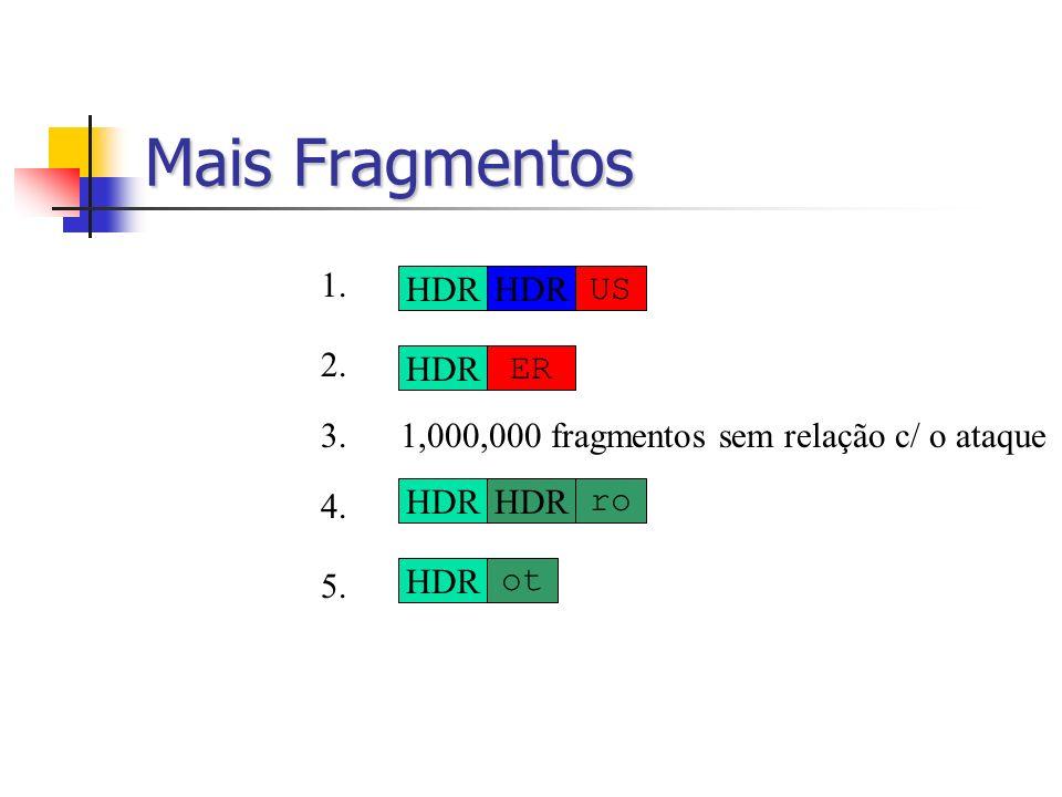 Mais Fragmentos HDR US HDR ER HDR ro HDR ot 1. 2. 4. 5. 3. 1,000,000 fragmentos sem relação c/ o ataque