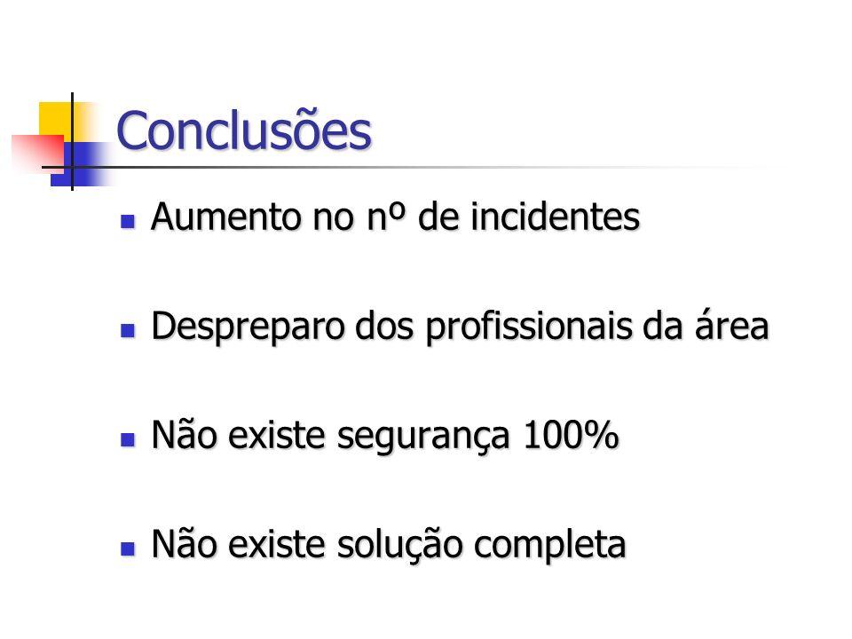 Conclusões Aumento no nº de incidentes Aumento no nº de incidentes Despreparo dos profissionais da área Despreparo dos profissionais da área Não exist