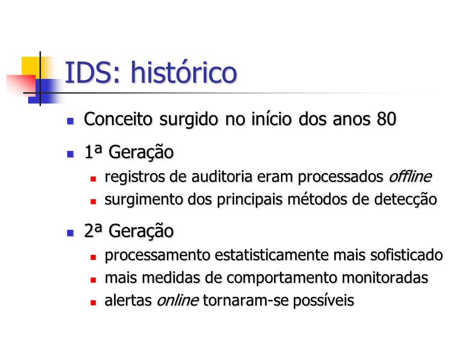 IDS: histórico Conceito surgido no início dos anos 80 Conceito surgido no início dos anos 80 1ª Geração 1ª Geração registros de auditoria eram process
