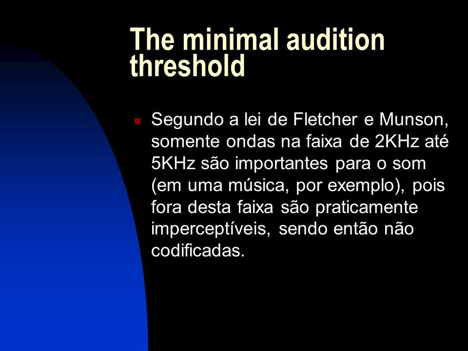 The minimal audition threshold Segundo a lei de Fletcher e Munson, somente ondas na faixa de 2KHz até 5KHz são importantes para o som (em uma música, por exemplo), pois fora desta faixa são praticamente imperceptíveis, sendo então não codificadas.