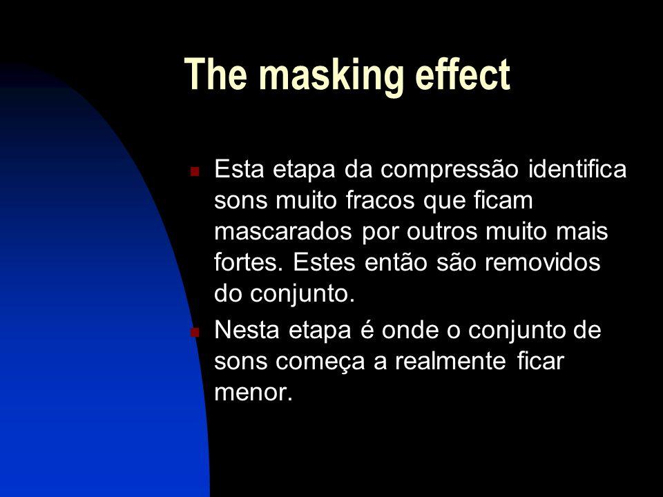 The masking effect Esta etapa da compressão identifica sons muito fracos que ficam mascarados por outros muito mais fortes.