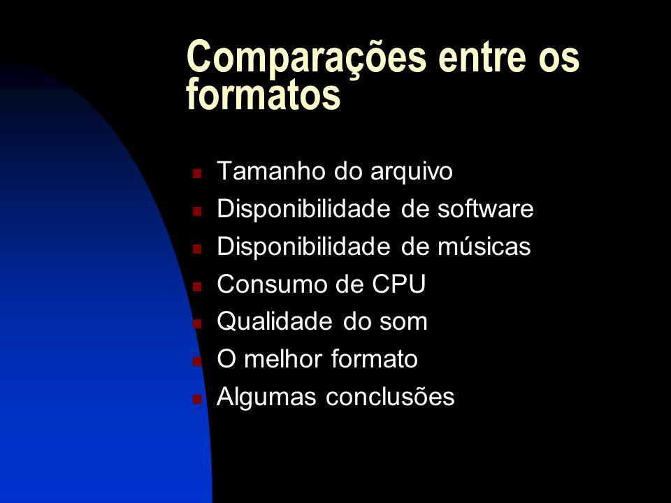Comparações entre os formatos Tamanho do arquivo Disponibilidade de software Disponibilidade de músicas Consumo de CPU Qualidade do som O melhor formato Algumas conclusões