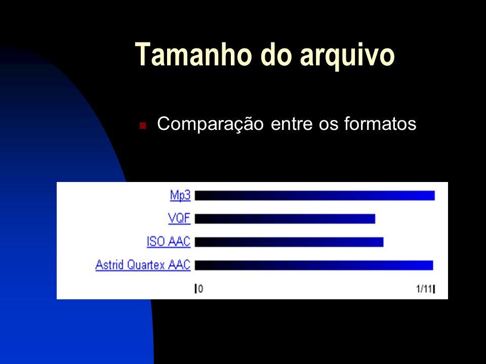 Tamanho do arquivo Comparação entre os formatos