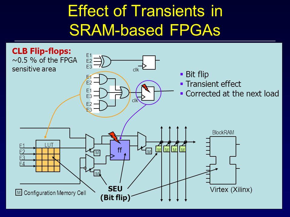 Effect of Transients in SRAM-based FPGAs ff F1 F2 F3 F4 Configuration Memory Cell M M M M MMMM LUT BlockRAM SEU (Bit flip) clk E1 E2 E3 E1 E2 E1 E3 E2