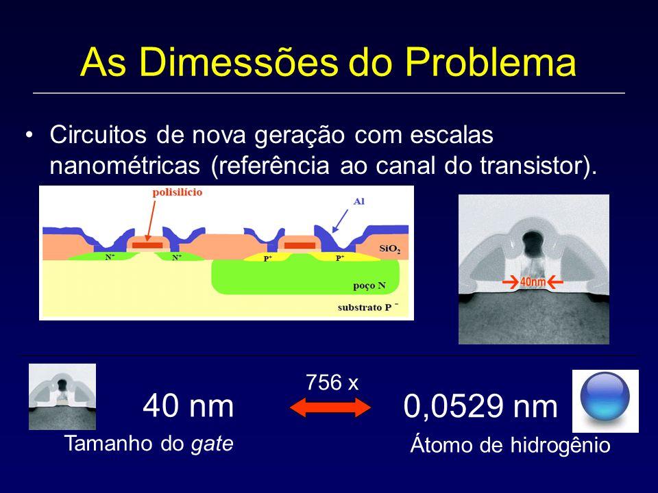As Dimessões do Problema Circuitos de nova geração com escalas nanométricas (referência ao canal do transistor). 0,0529 nm 40 nm Tamanho do gate Átomo