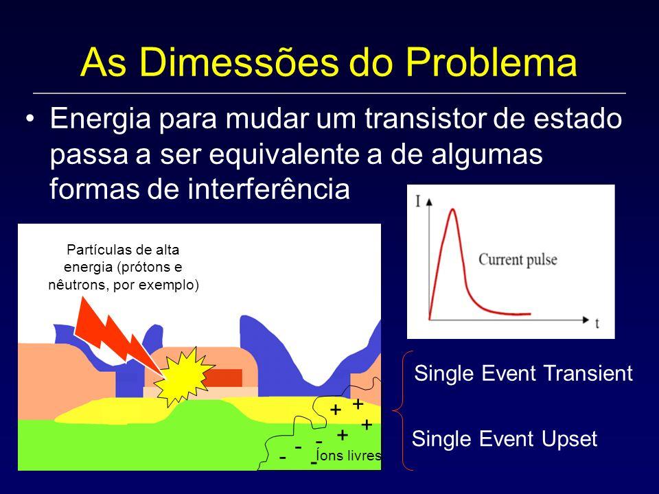 As Dimessões do Problema Energia para mudar um transistor de estado passa a ser equivalente a de algumas formas de interferência Partículas de alta energia (prótons e nêutrons, por exemplo) Íons livres + + + - - - - + Single Event Transient Single Event Upset