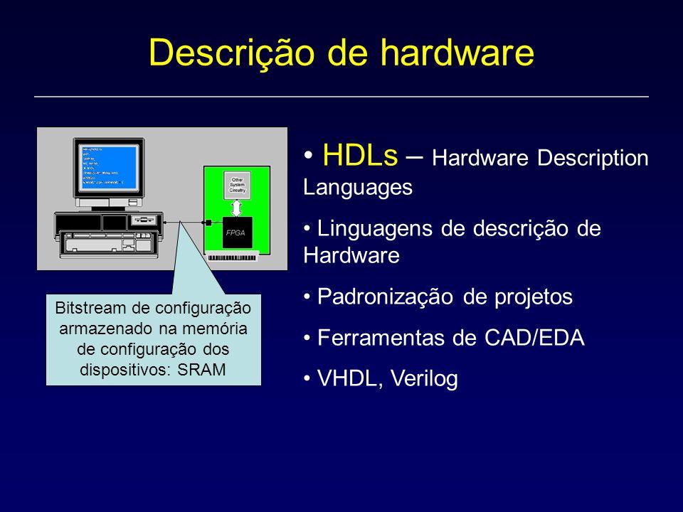 Descrição de hardware HDLs – Hardware Description Languages Linguagens de descrição de Hardware Padronização de projetos Ferramentas de CAD/EDA VHDL, Verilog Bitstream de configuração armazenado na memória de configuração dos dispositivos: SRAM