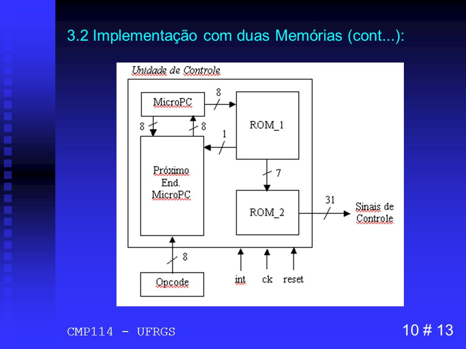 3.2 Implementação com duas Memórias (cont...): 10 # 13 CMP114 - UFRGS