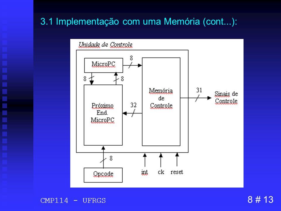 3.1 Implementação com uma Memória (cont...): 8 # 13 CMP114 - UFRGS