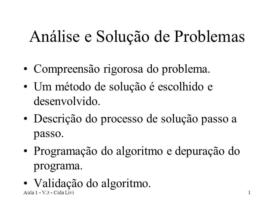 Aula 1 - V.3 - Cida Livi1 Análise e Solução de Problemas Compreensão rigorosa do problema. Um método de solução é escolhido e desenvolvido. Descrição