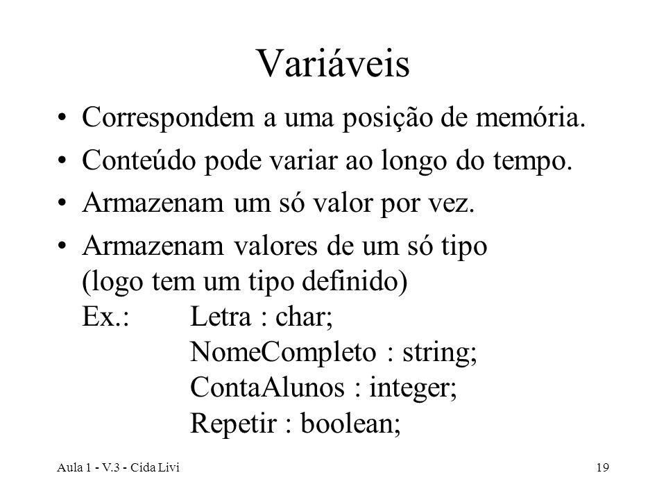 Aula 1 - V.3 - Cida Livi19 Variáveis Correspondem a uma posição de memória. Conteúdo pode variar ao longo do tempo. Armazenam um só valor por vez. Arm