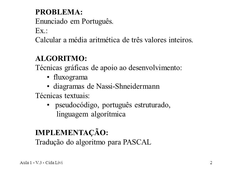Aula 1 - V.3 - Cida Livi2 PROBLEMA: Enunciado em Português. Ex.: Calcular a média aritmética de três valores inteiros. ALGORITMO: Técnicas gráficas de