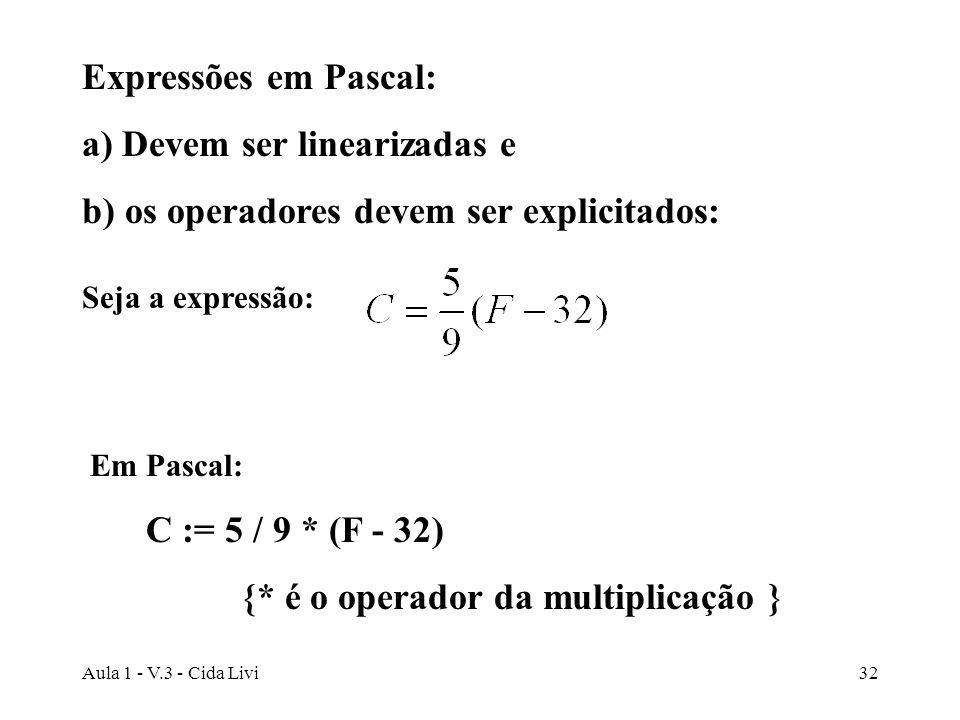 Aula 1 - V.3 - Cida Livi32 Expressões em Pascal: a) Devem ser linearizadas e b) os operadores devem ser explicitados: Em Pascal: C := 5 / 9 * (F - 32)