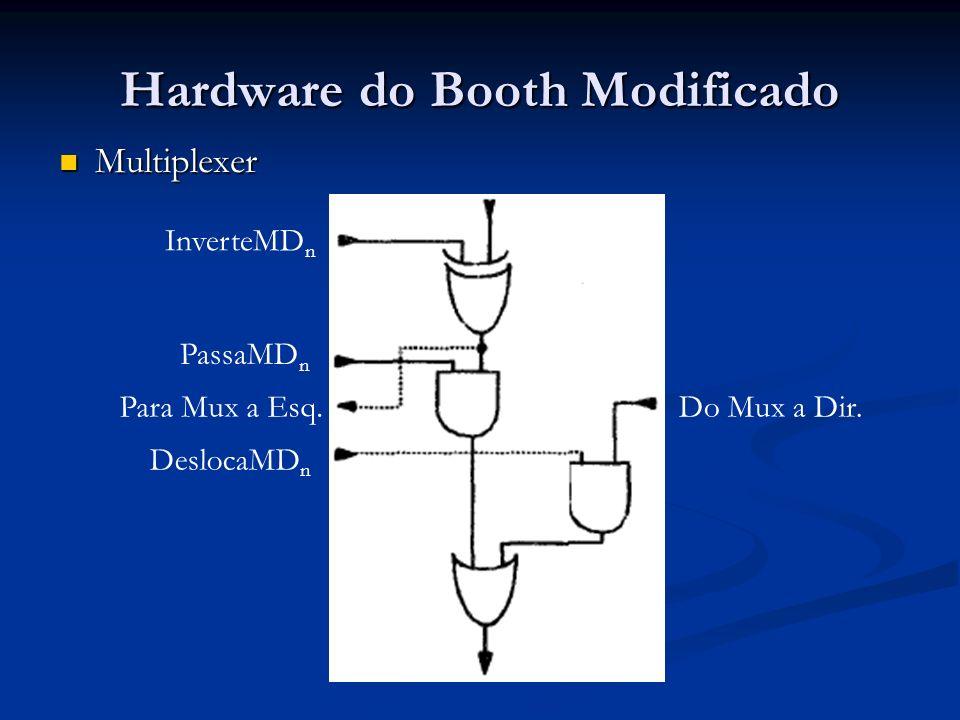 Hardware do Booth Modificado Multiplexer Multiplexer PassaMD n DeslocaMD n InverteMD n Do Mux a Dir.Para Mux a Esq.