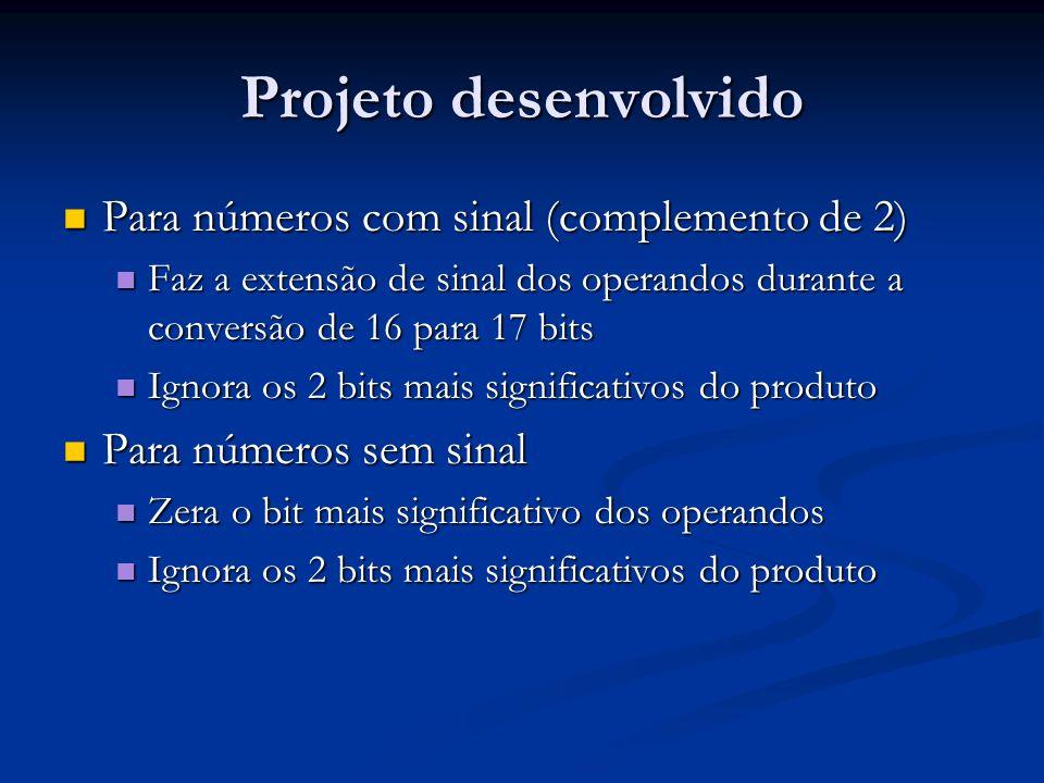 Projeto desenvolvido Para números com sinal (complemento de 2) Para números com sinal (complemento de 2) Faz a extensão de sinal dos operandos durante